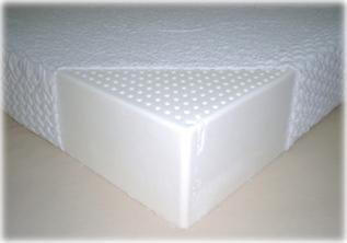 Latex, Woven, Knitted, Softness, Water absorbent