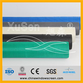 Coated fabric-Woven Fabric