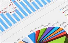 Sales drop 13.4% at Oerlikon Group in Q3