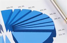 9M net sales at Konica Minolta drop 8.2%