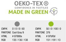 Courtesy: Oeko-Tex