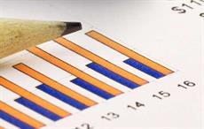 Net profit at Lenzing Group soars 78.9% in 2016