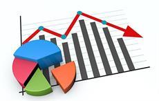 Vardhman Textiles net profit down 10% in Q4 FY17