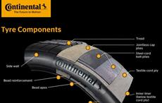 Courtesy: Continental