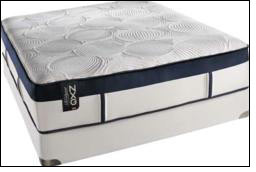 Coast To Coast adds new Beautyrest NxG collection