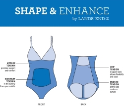 Lands' End launches 'Shape & Enhance' swimwear line