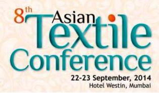 CITI to organize 8th Asian textile conference in Mumbai