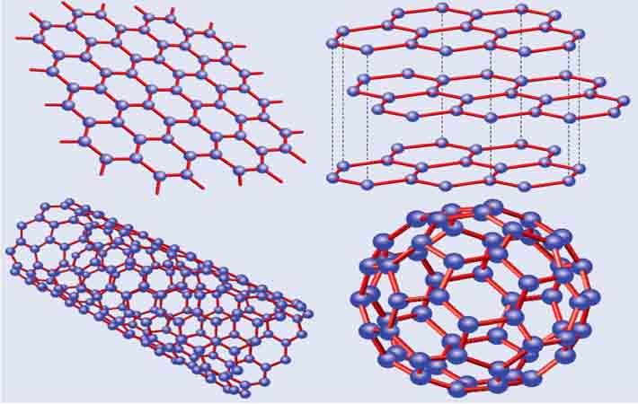 Courtesy: Centre for Advanced 2D Materials, National University of Singapore