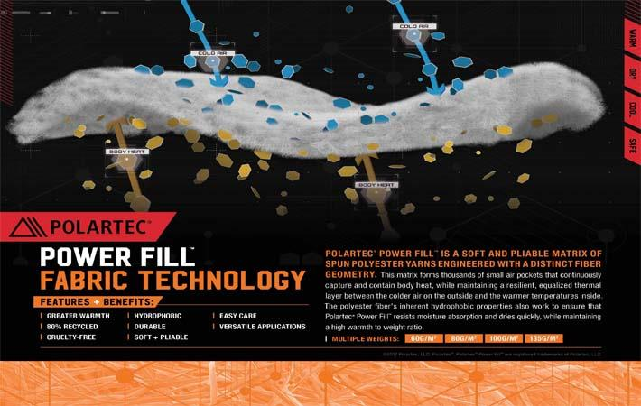 Polartec introduces Polartec Power Fill insulation tech