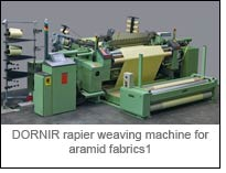 DORNIR rapier weaving machine for aramid fabrics1