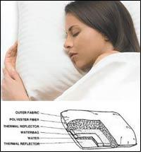 Mediflow Waterbase pillow to improve quality of sleep