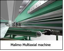 Malimo Multiaxial machine