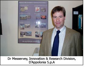 Dr Messervey, Innovation & Research Division, D