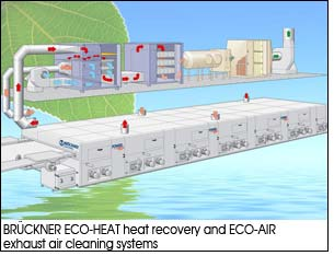BRÜCKNER ECO-HEAT heat recovery and ECO-AIR exhaust air cleaning systems