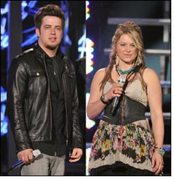 American Idol winner rocks with RAYMOND WEIL style