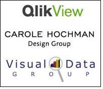 Carole Hochman turns to QlikView BI software