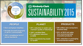 Kimberly-Clark unveils Sustainability 2015 goals