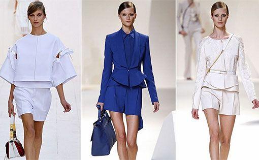 Sustainability- The future of fashion
