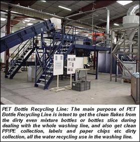 Recycled Nylon Program Was 113