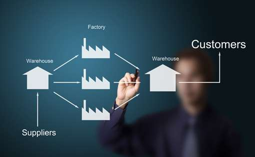 An Overview of Supply Chain Management
